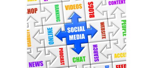 Social Media – detektivische Schnüffler Erklärung